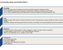 Community Sport and Health Officer Standard