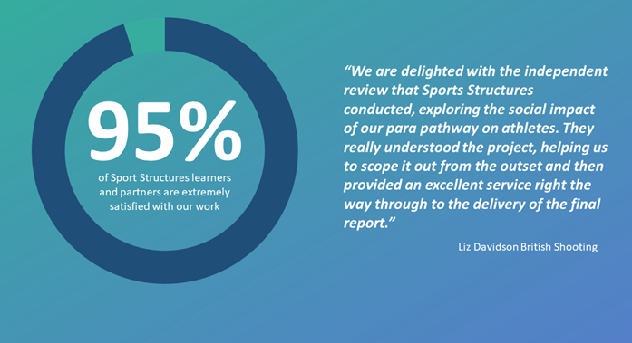 95% of Sport Structures learners and partners are extremely satisfied with our work, and we are delighted!